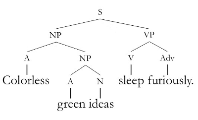 colorless green ideas-small.png